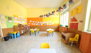 Top Daycare Floor Plans and Designs